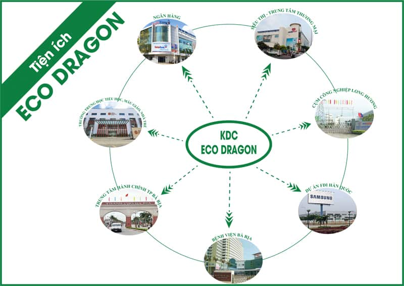 1591517426 428 DU AN ECO DRAGON Bat dong san Hung Thinh