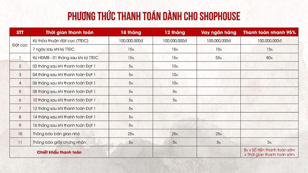 phuong thuc thanh toan nha pho thuong mai shophouse takara residence - TAKARA RESIDENCE CHÁNH NGHĨA THỦ DẦU MỘT BÌNH DƯƠNG